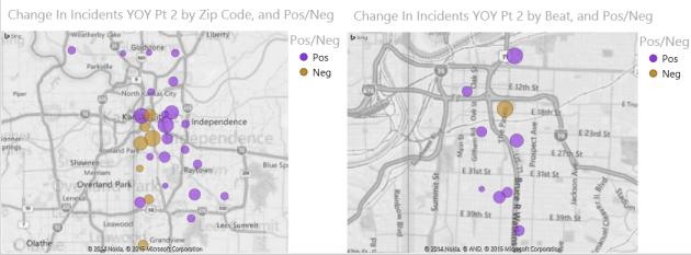 PV Map Pos Neg 2 Layers SBS