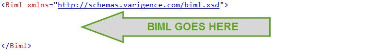 BIML Declaration