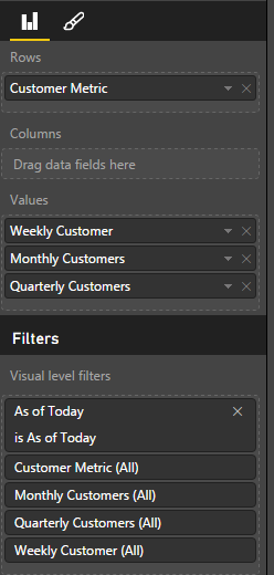 Creating a Matrix in Power BI With Multiple Values on Rows – Data