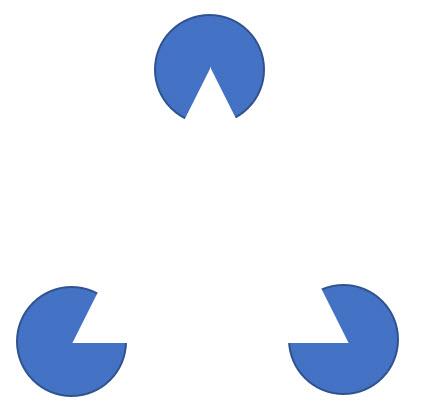 Getstalt triangle
