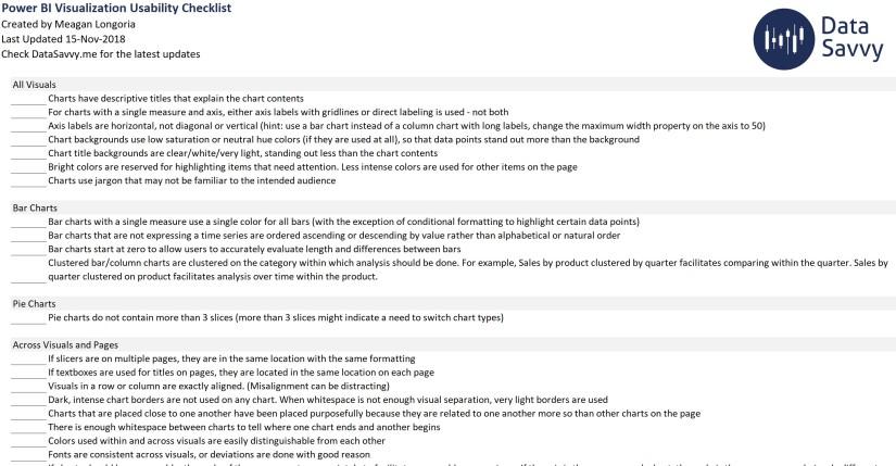 Screenshot of Power BI Visualization Usability Checklist
