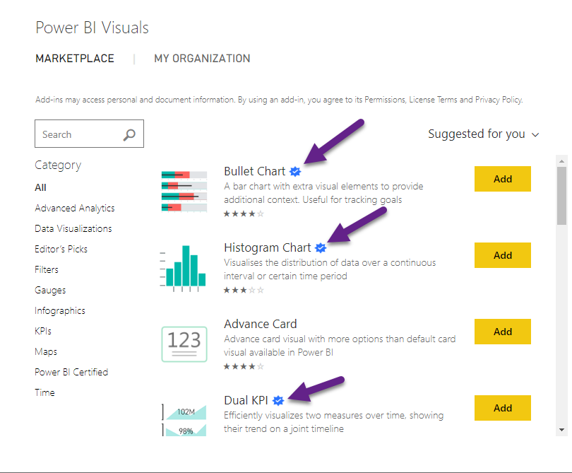 Power BI Custom Visual Marketplace with Certified Visuals